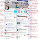 Mari Smith : Facebook Timeline - 21 Key Points To Know