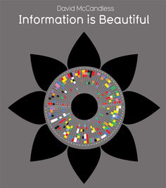 Information is beautiful - David McCandless & datavisualisation